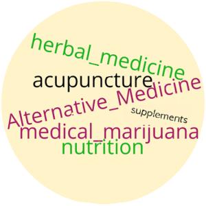 Alternative & Complementary Medicine Program