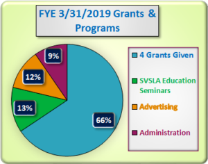SVSLA Fiscal Year End 3/31/2019 Grants & Programs