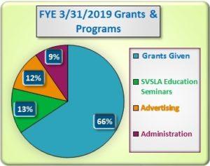 SVSLA FYE 3/31/2019 Grants & Programs